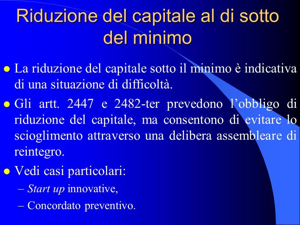 Riduzione del capitale al di sotto del minimo l La riduzione del capitale sotto il minimo è indicativa di una situazione di difficoltà. l Gli artt. 24