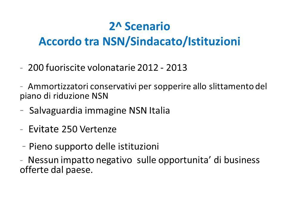 2^ Scenario Accordo tra NSN/Sindacato/Istituzioni - 200 fuoriscite volonatarie 2012 - 2013 - Evitate 250 Vertenze - Pieno supporto delle istituzioni - Nessun impatto negativo sulle opportunita' di business offerte dal paese.