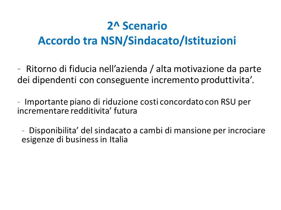 2^ Scenario Accordo tra NSN/Sindacato/Istituzioni - Ritorno di fiducia nell'azienda / alta motivazione da parte dei dipendenti con conseguente incremento produttivita'.