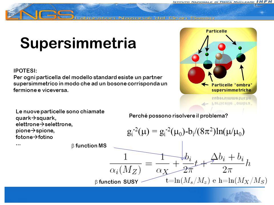Supersimmetria IPOTESI: Per ogni particella del modello standard esiste un partner supersimmetrico in modo che ad un bosone corrisponda un fermione e viceversa.