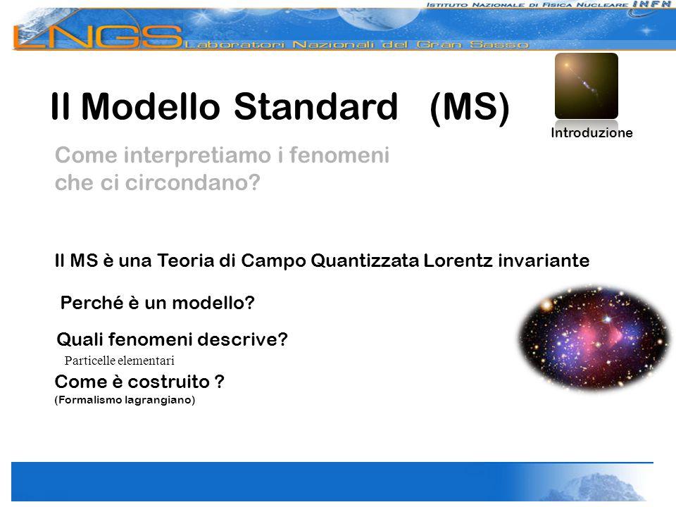 Il Modello Standard (MS) Il MS è una Teoria di Campo Quantizzata Lorentz invariante Perché è un modello.