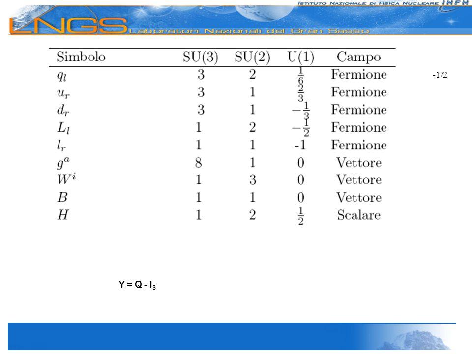 Y = Q - I 3 -1/2