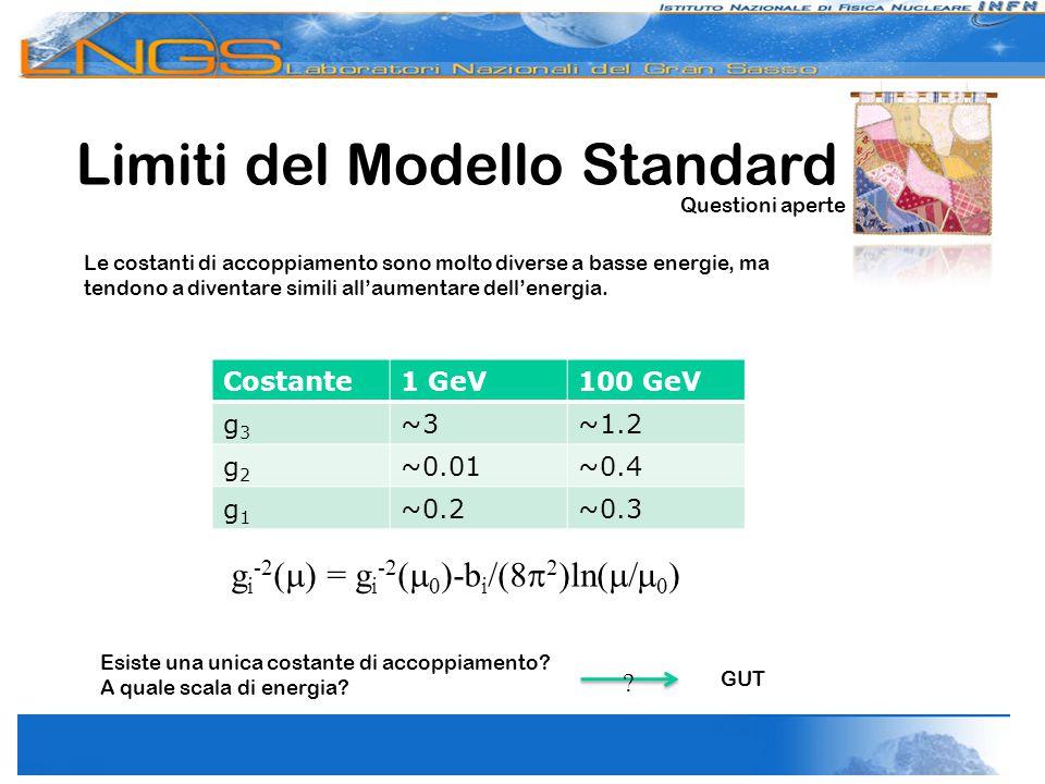 Limiti del Modello Standard Le costanti di accoppiamento sono molto diverse a basse energie, ma tendono a diventare simili all'aumentare dell'energia.