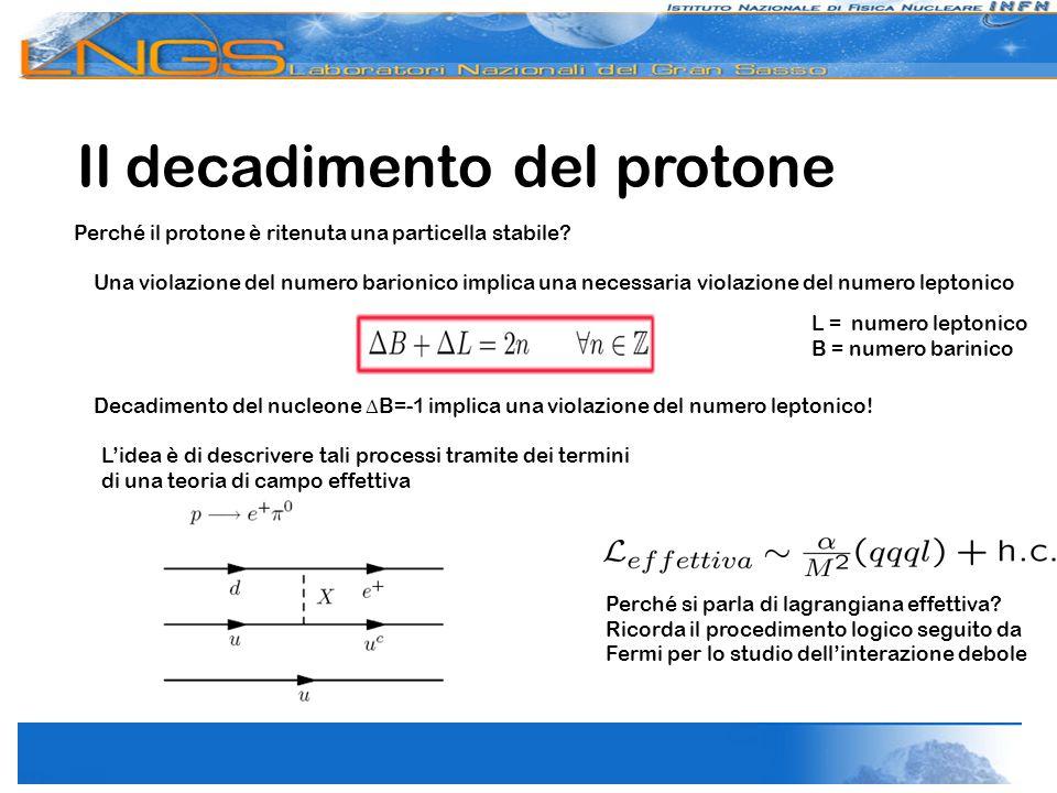 Il decadimento del protone Perché il protone è ritenuta una particella stabile.