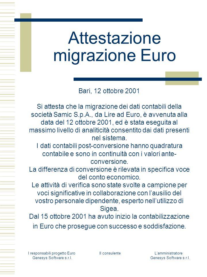 Attestazione migrazione Euro Bari, 12 ottobre 2001 Si attesta che la migrazione dei dati contabili della società Samic S.p.A., da Lire ad Euro, è avvenuta alla data del 12 ottobre 2001, ed è stata eseguita al massimo livello di analiticità consentito dai dati presenti nel sistema.