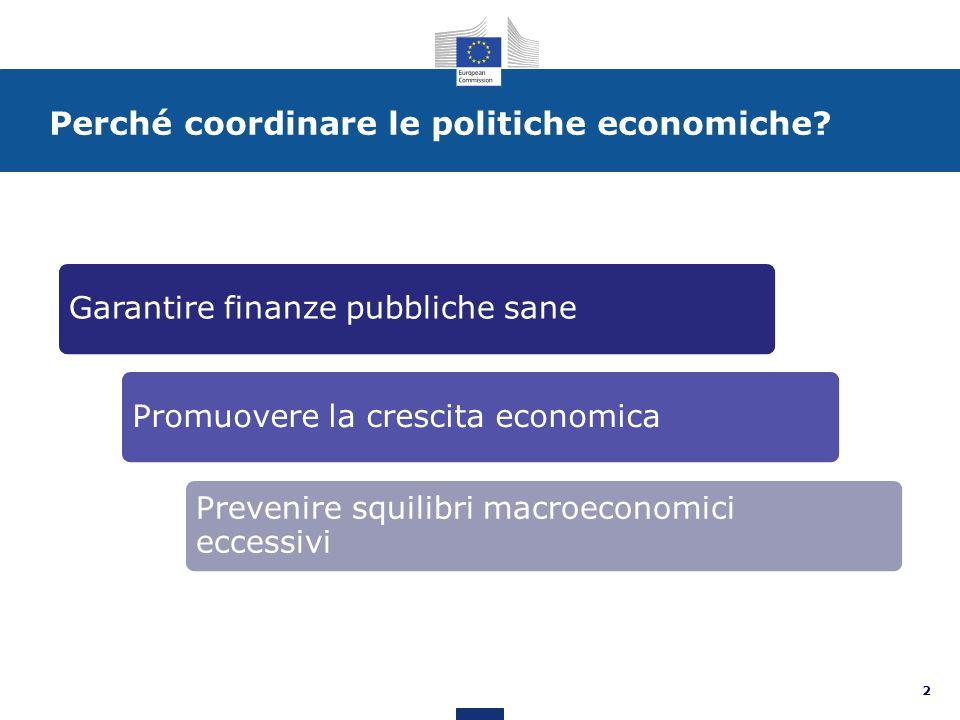 Perché coordinare le politiche economiche.