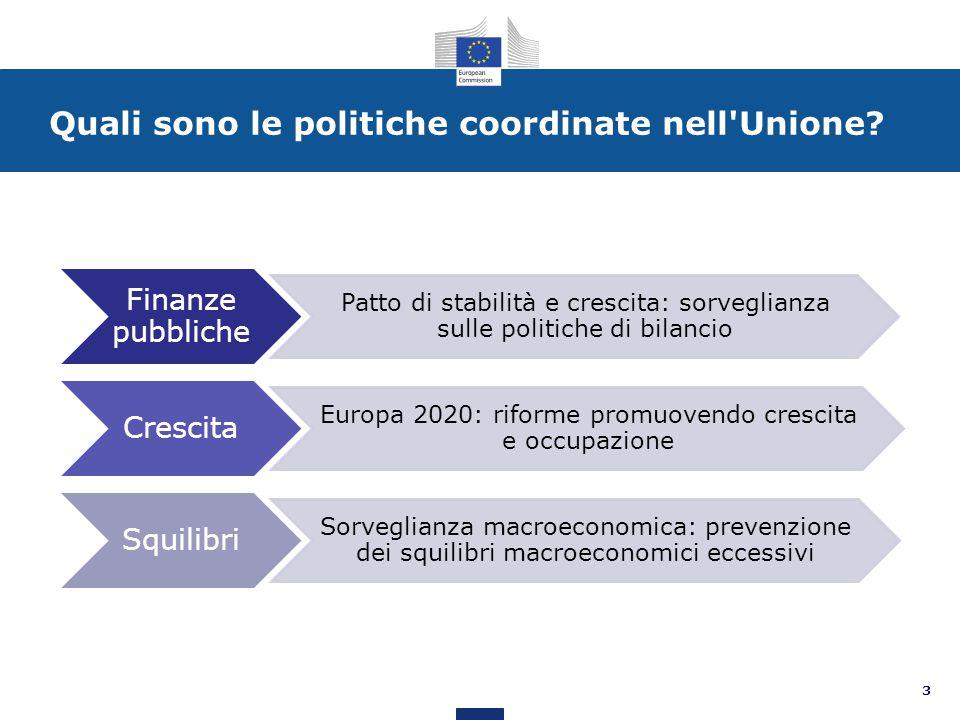 Quali sono le politiche coordinate nell Unione.