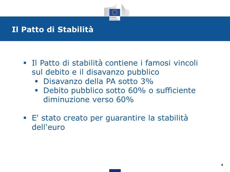 Il Patto di Stabilità 4  Il Patto di stabilità contiene i famosi vincoli sul debito e il disavanzo pubblico  Disavanzo della PA sotto 3%  Debito pubblico sotto 60% o sufficiente diminuzione verso 60%  E stato creato per guarantire la stabilità dell euro