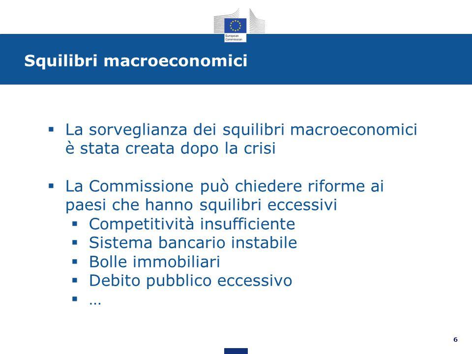 Squilibri macroeconomici 6  La sorveglianza dei squilibri macroeconomici è stata creata dopo la crisi  La Commissione può chiedere riforme ai paesi che hanno squilibri eccessivi  Competitività insufficiente  Sistema bancario instabile  Bolle immobiliari  Debito pubblico eccessivo  …
