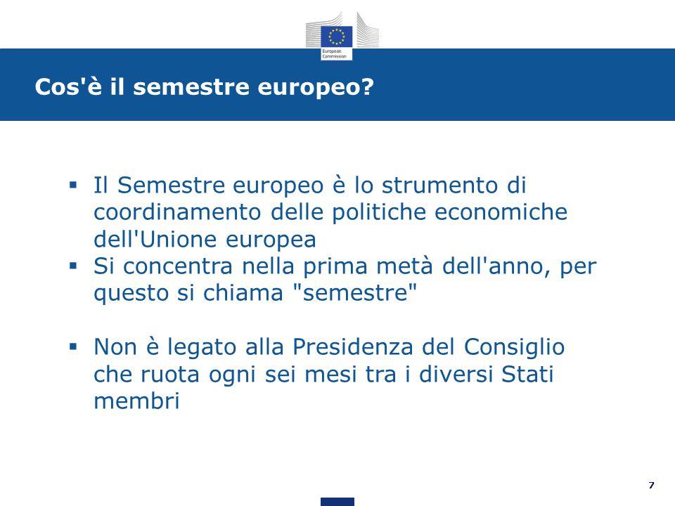 Cos è il semestre europeo.