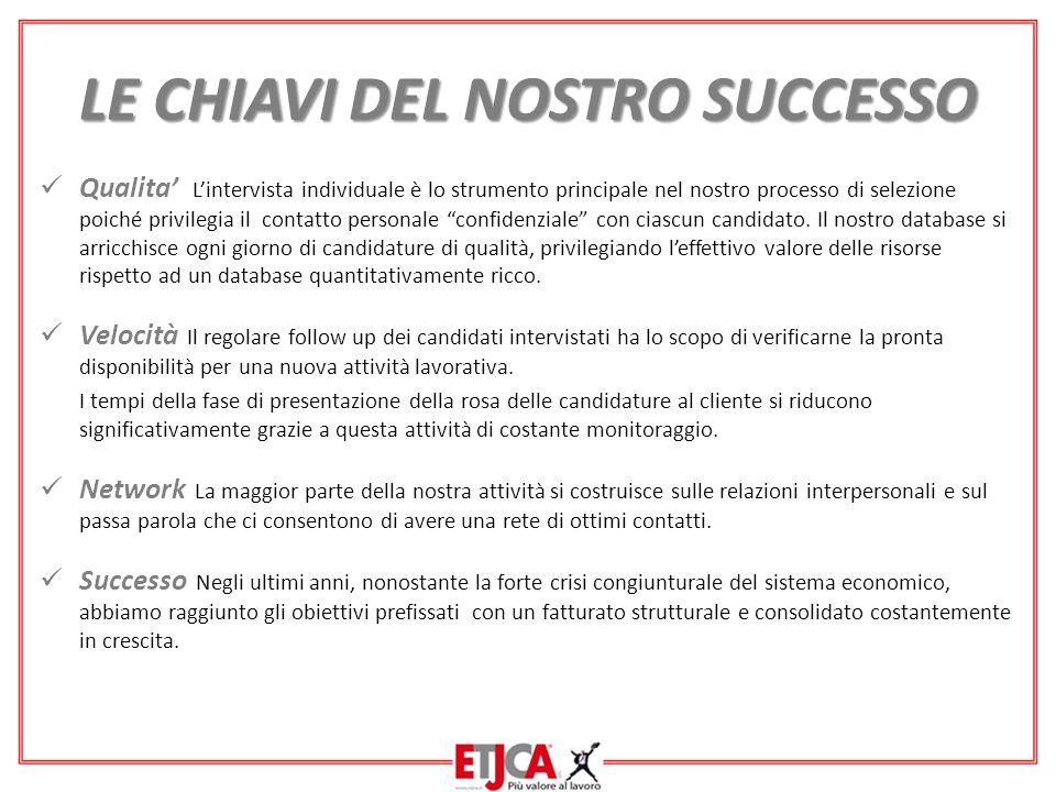 LE CHIAVI DEL NOSTRO SUCCESSO Qualita' L'intervista individuale è lo strumento principale nel nostro processo di selezione poiché privilegia il contat