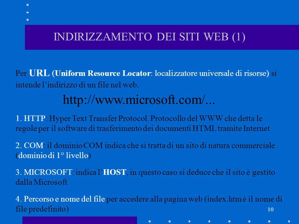 10 INDIRIZZAMENTO DEI SITI WEB (1) Per URL (Uniform Resource Locator: localizzatore universale di risorse) si intende l'indirizzo di un file nel web.