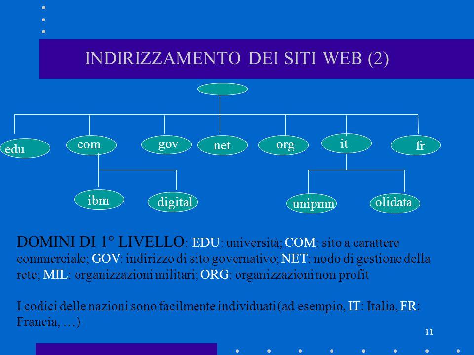 11 INDIRIZZAMENTO DEI SITI WEB (2) edu com gov net org it fr ibm digital unipmn olidata DOMINI DI 1° LIVELLO : EDU: università; COM: sito a carattere