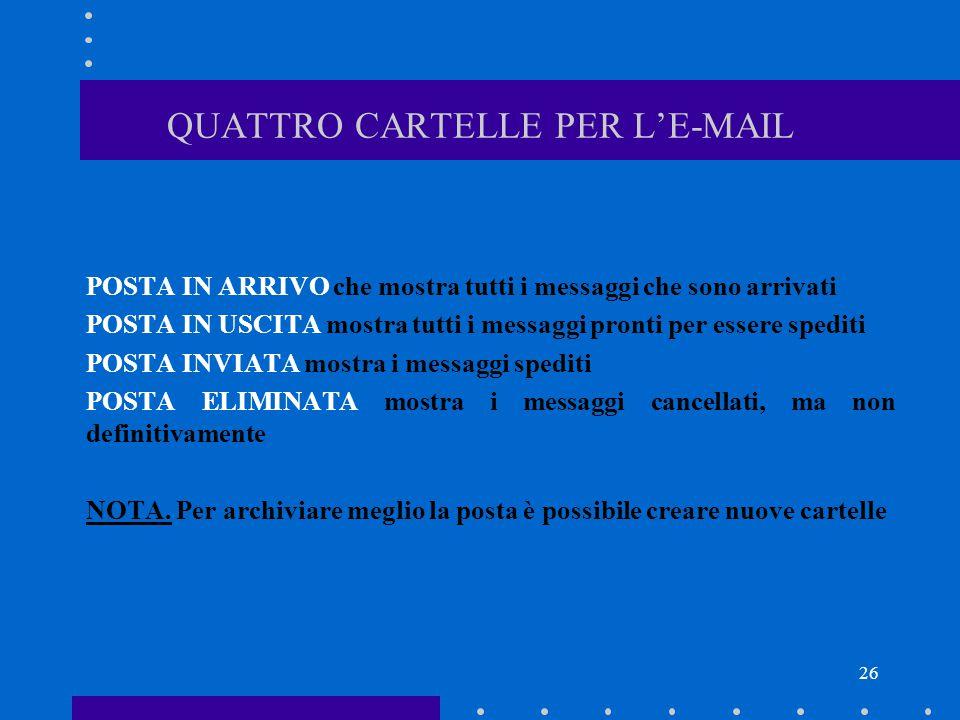 26 QUATTRO CARTELLE PER L'E-MAIL POSTA IN ARRIVO che mostra tutti i messaggi che sono arrivati POSTA IN USCITA mostra tutti i messaggi pronti per esse