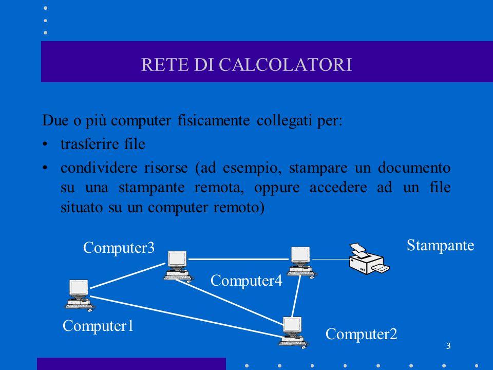 3 RETE DI CALCOLATORI Due o più computer fisicamente collegati per: trasferire file condividere risorse (ad esempio, stampare un documento su una stam
