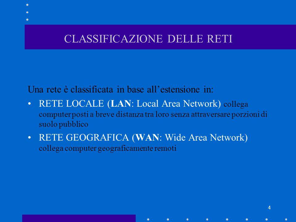 4 CLASSIFICAZIONE DELLE RETI Una rete è classificata in base all'estensione in: RETE LOCALE (LAN: Local Area Network) collega computer posti a breve d