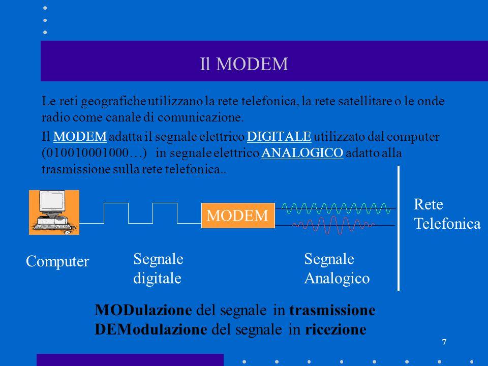 7 Il MODEM Le reti geografiche utilizzano la rete telefonica, la rete satellitare o le onde radio come canale di comunicazione. Il MODEM adatta il seg
