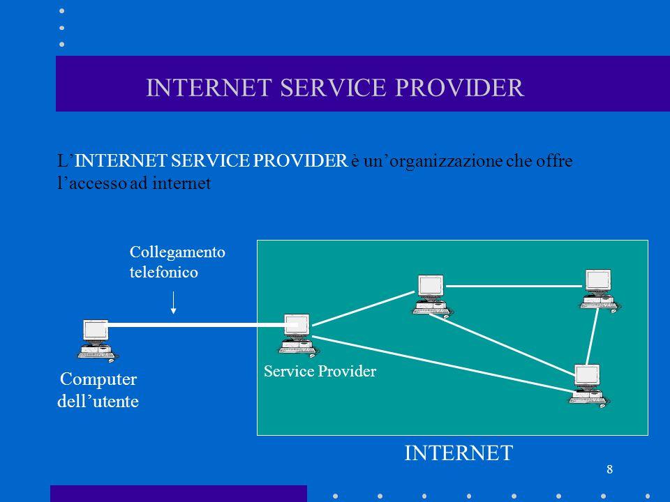 8 INTERNET SERVICE PROVIDER L'INTERNET SERVICE PROVIDER è un'organizzazione che offre l'accesso ad internet Computer dell'utente Service Provider Coll
