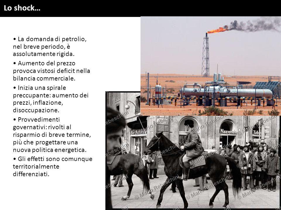 Lo shock… La domanda di petrolio, nel breve periodo, è assolutamente rigida. Aumento del prezzo provoca vistosi deficit nella bilancia commerciale. In