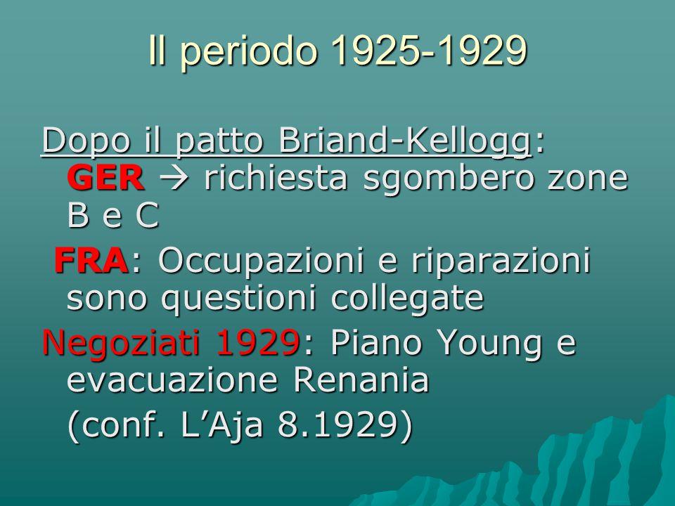 Il periodo 1925-1929 Dopo il patto Briand-Kellogg: GER  richiesta sgombero zone B e C FRA: Occupazioni e riparazioni sono questioni collegate FRA: Oc