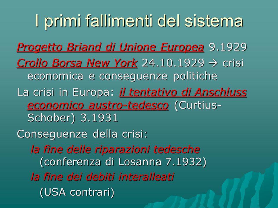 I primi fallimenti del sistema Progetto Briand di Unione Europea 9.1929 Crollo Borsa New York 24.10.1929  crisi economica e conseguenze politiche La