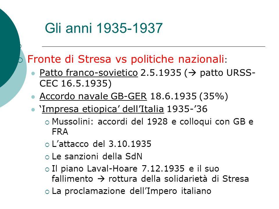 Gli anni 1935-1937   Fronte di Stresa vs politiche nazionali : Patto franco-sovietico 2.5.1935 (  patto URSS- CEC 16.5.1935) Accordo navale GB-GER