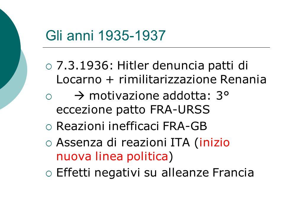 Gli anni 1935-1937  7.3.1936: Hitler denuncia patti di Locarno + rimilitarizzazione Renania   motivazione addotta: 3° eccezione patto FRA-URSS  Re