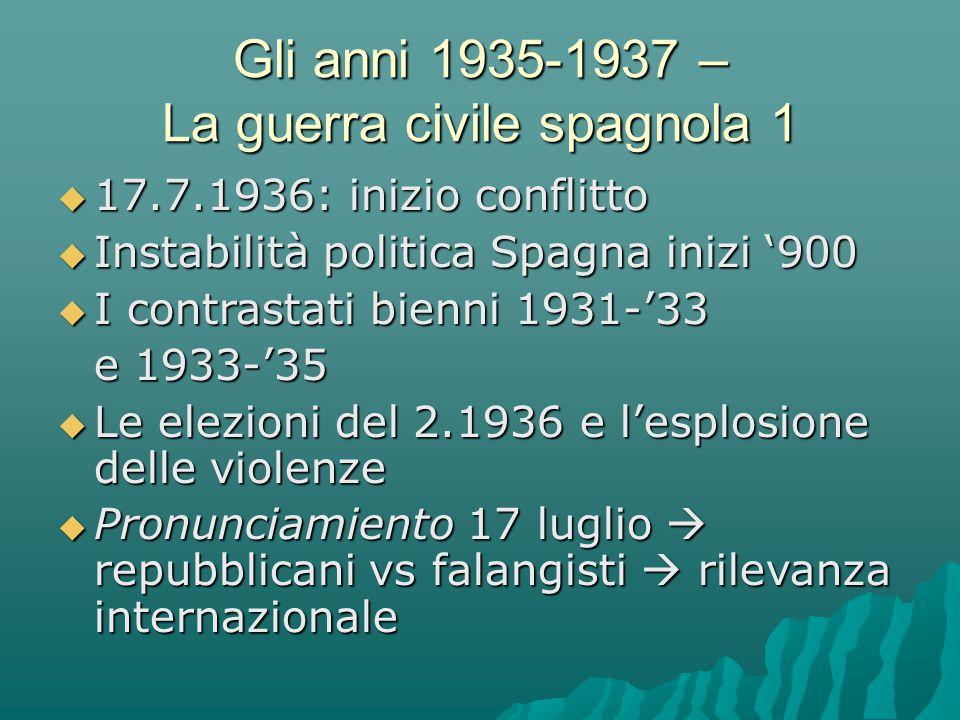 Gli anni 1935-1937 – La guerra civile spagnola 1  17.7.1936: inizio conflitto  Instabilità politica Spagna inizi '900  I contrastati bienni 1931-'3