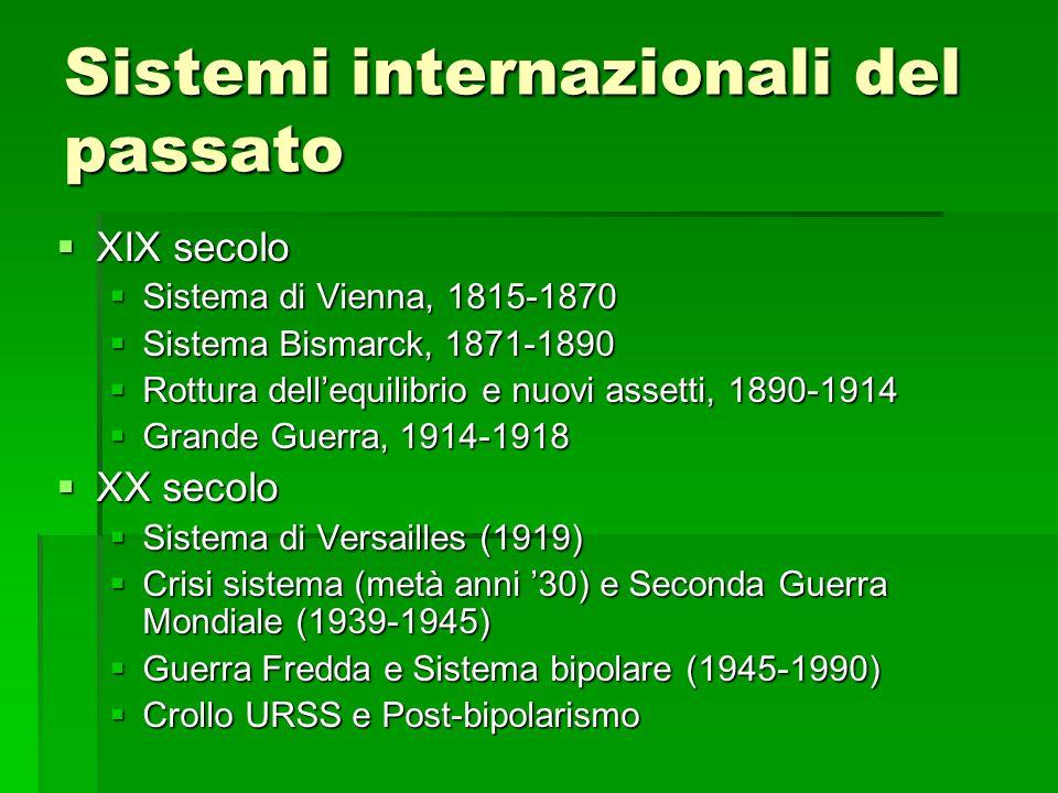 Sistemi internazionali del passato  XIX secolo  Sistema di Vienna, 1815-1870  Sistema Bismarck, 1871-1890  Rottura dell'equilibrio e nuovi assetti