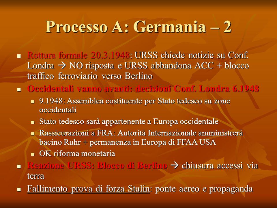 Processo A: Germania – 2 Rottura formale 20.3.1948: URSS chiede notizie su Conf. Londra  NO risposta e URSS abbandona ACC + blocco traffico ferroviar