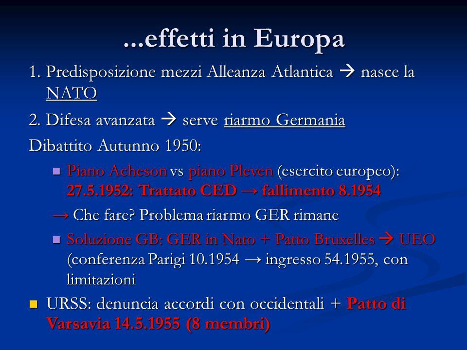 ...effetti in Europa 1. Predisposizione mezzi Alleanza Atlantica  nasce la NATO 2. Difesa avanzata  serve riarmo Germania Dibattito Autunno 1950: Pi