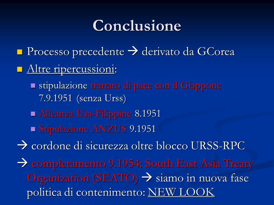 Conclusione Processo precedente  derivato da GCorea Processo precedente  derivato da GCorea Altre ripercussioni: Altre ripercussioni: stipulazione t