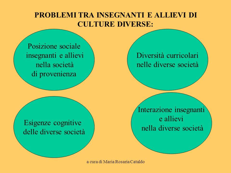 a cura di Maria Rosaria Cataldo PROBLEMI TRA INSEGNANTI E ALLIEVI DI CULTURE DIVERSE: Posizione sociale insegnanti e allievi nella società di provenie
