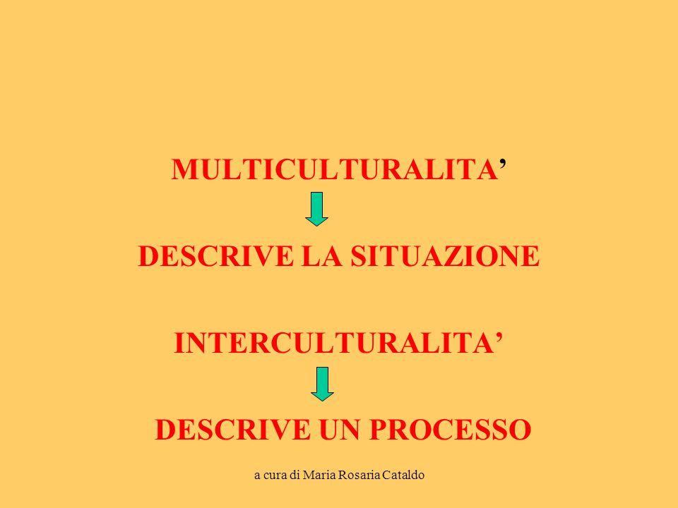 a cura di Maria Rosaria Cataldo Parole chiave Diversità Uguaglianza OmogenietàProcesso comunicazione Molteplicità Informazione Differenza comunicazione