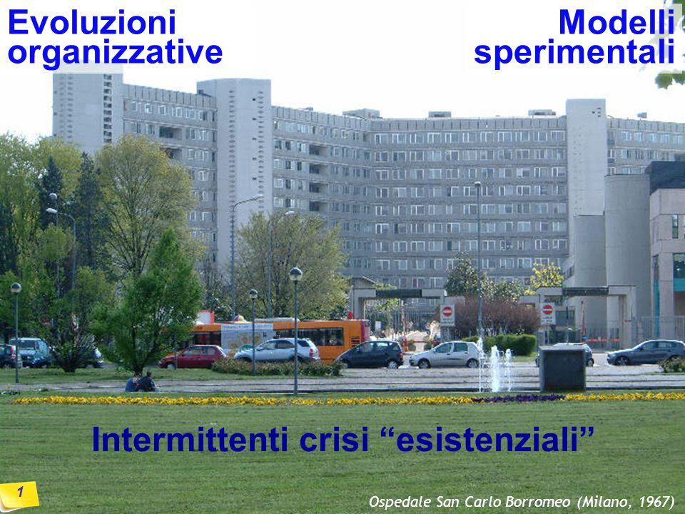 1 Ospedale San Carlo Borromeo (Milano, 1967) Intermittenti crisi esistenziali Evoluzioni organizzative Modelli sperimentali 1