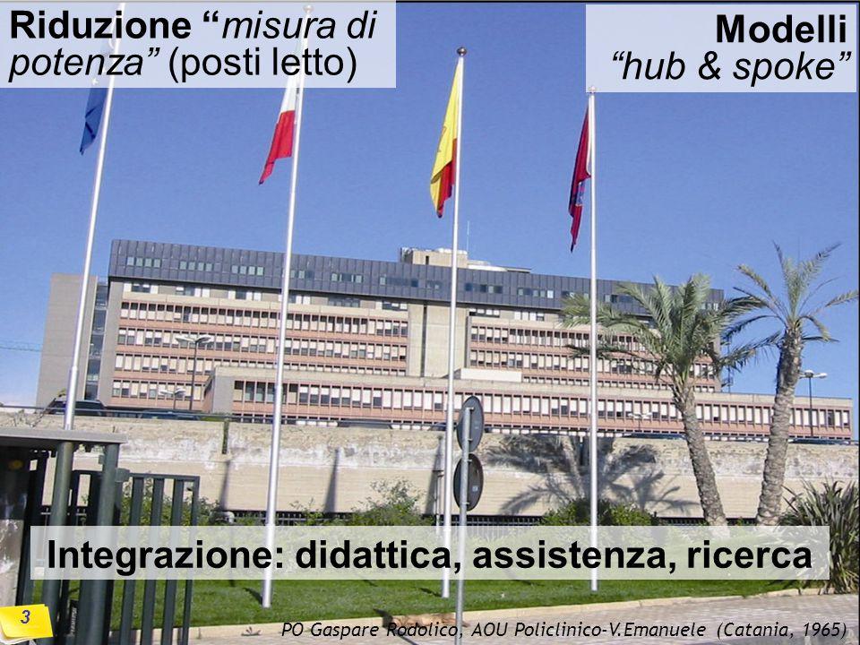 1 PO Gaspare Rodolico, AOU Policlinico-V.Emanuele (Catania, 1965) Integrazione: didattica, assistenza, ricerca Riduzione misura di potenza (posti letto) Modelli hub & spoke 3