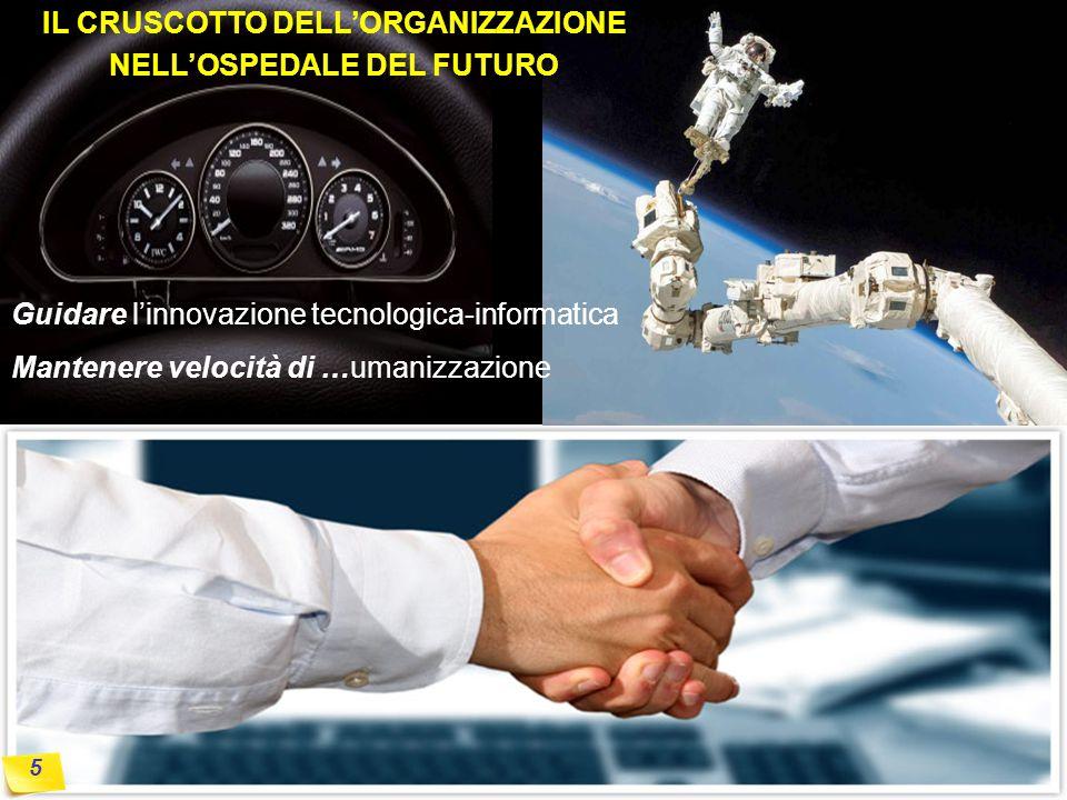 IL CRUSCOTTO DELL'ORGANIZZAZIONE NELL'OSPEDALE DEL FUTURO Guidare l'innovazione tecnologica-informatica Mantenere velocità di …umanizzazione 5