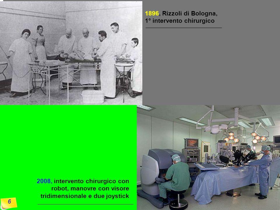 1896, Rizzoli di Bologna, 1° intervento chirurgico 2008, intervento chirurgico con robot, manovre con visore tridimensionale e due joystick 6