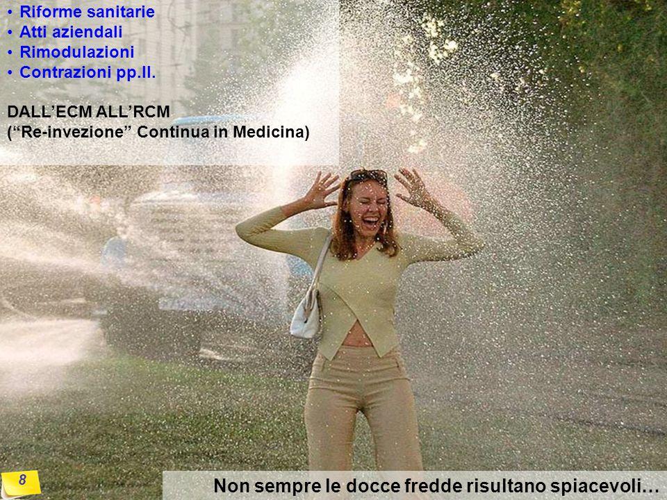 Non sempre le docce fredde risultano spiacevoli… 8 Riforme sanitarie Atti aziendali Rimodulazioni Contrazioni pp.ll.