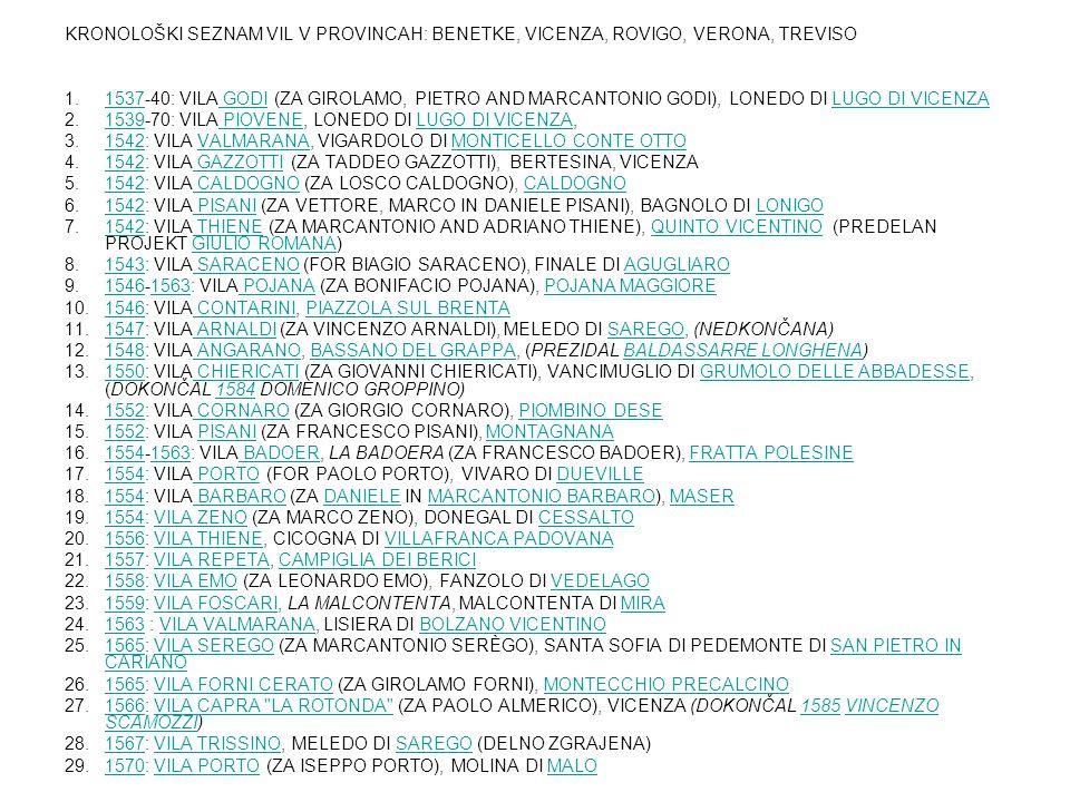 KRONOLOŠKI SEZNAM VIL V PROVINCAH: BENETKE, VICENZA, ROVIGO, VERONA, TREVISO 1.1537-40: VILA GODI (ZA GIROLAMO, PIETRO AND MARCANTONIO GODI), LONEDO D