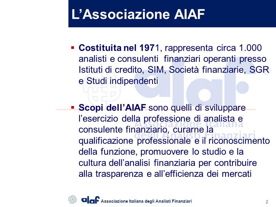 L'Associazione AIAF  Costituita nel 1971, rappresenta circa 1.000 analisti e consulenti finanziari operanti presso Istituti di credito, SIM, Società finanziarie, SGR e Studi indipendenti  Scopi dell'AIAF sono quelli di sviluppare l'esercizio della professione di analista e consulente finanziario, curarne la qualificazione professionale e il riconoscimento della funzione, promuovere lo studio e la cultura dell'analisi finanziaria per contribuire alla trasparenza e all'efficienza dei mercati Associazione Italiana degli Analisti Finanziari 2