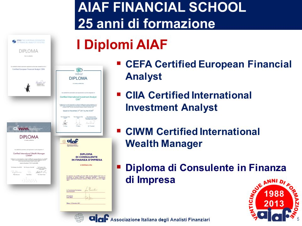 AIAF FINANCIAL SCHOOL 25 anni di formazione  CEFA Certified European Financial Analyst  CIIA Certified International Investment Analyst  CIWM Certi