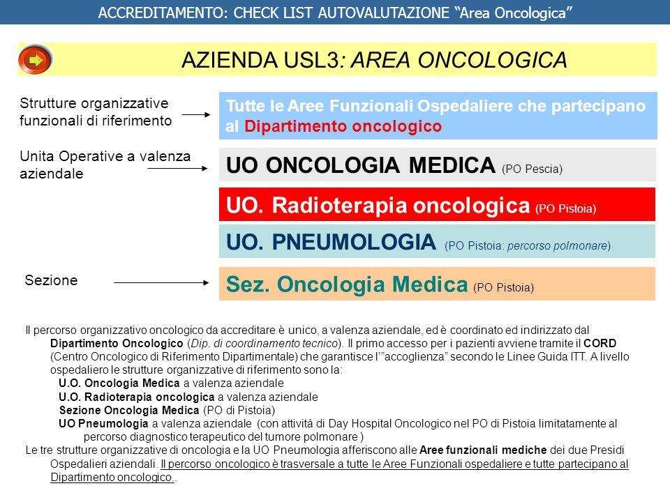 Unita Operative a valenza aziendale Tutte le Aree Funzionali Ospedaliere che partecipano al Dipartimento oncologico UO ONCOLOGIA MEDICA (PO Pescia) Se