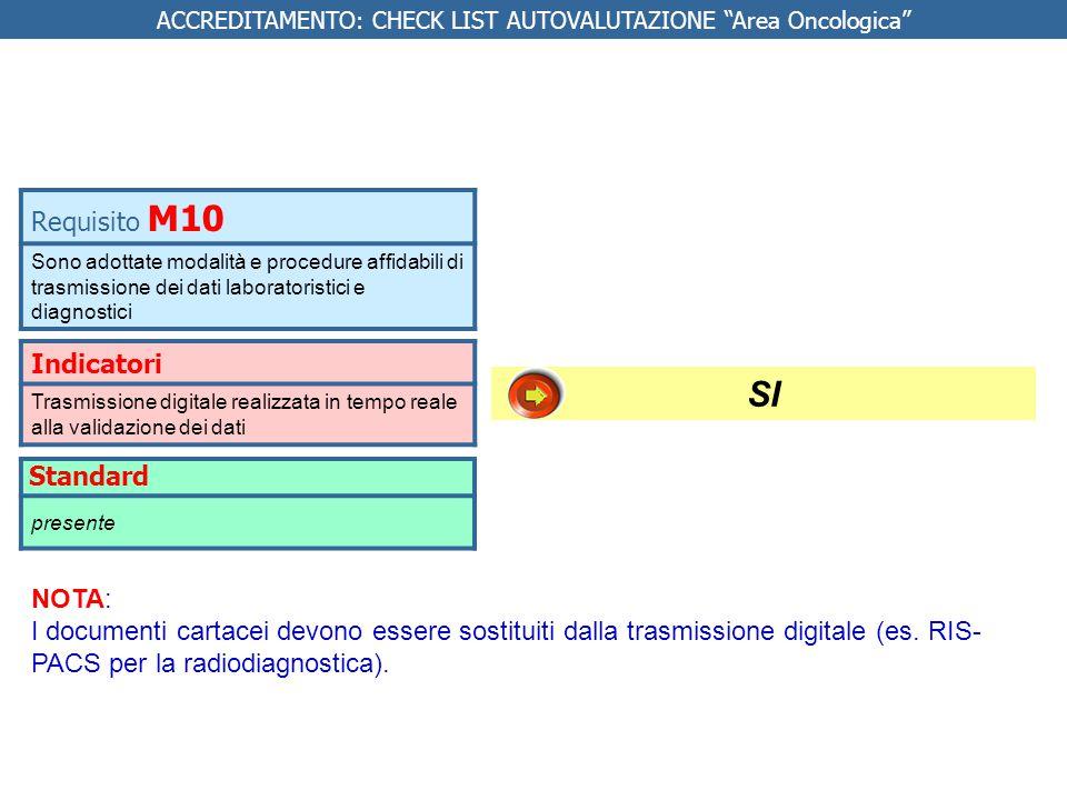 Indicatori Trasmissione digitale realizzata in tempo reale alla validazione dei dati Requisito M10 Sono adottate modalità e procedure affidabili di tr
