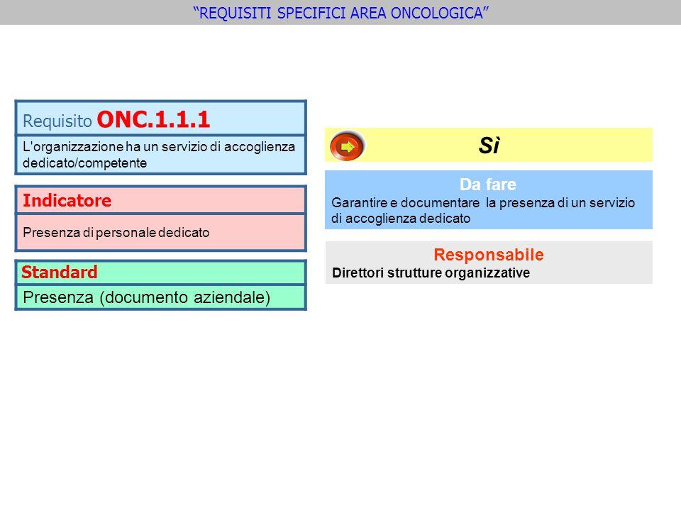 Indicatore Presenza di personale dedicato Requisito ONC.1.1.1 L'organizzazione ha un servizio di accoglienza dedicato/competente Standard Presenza (do