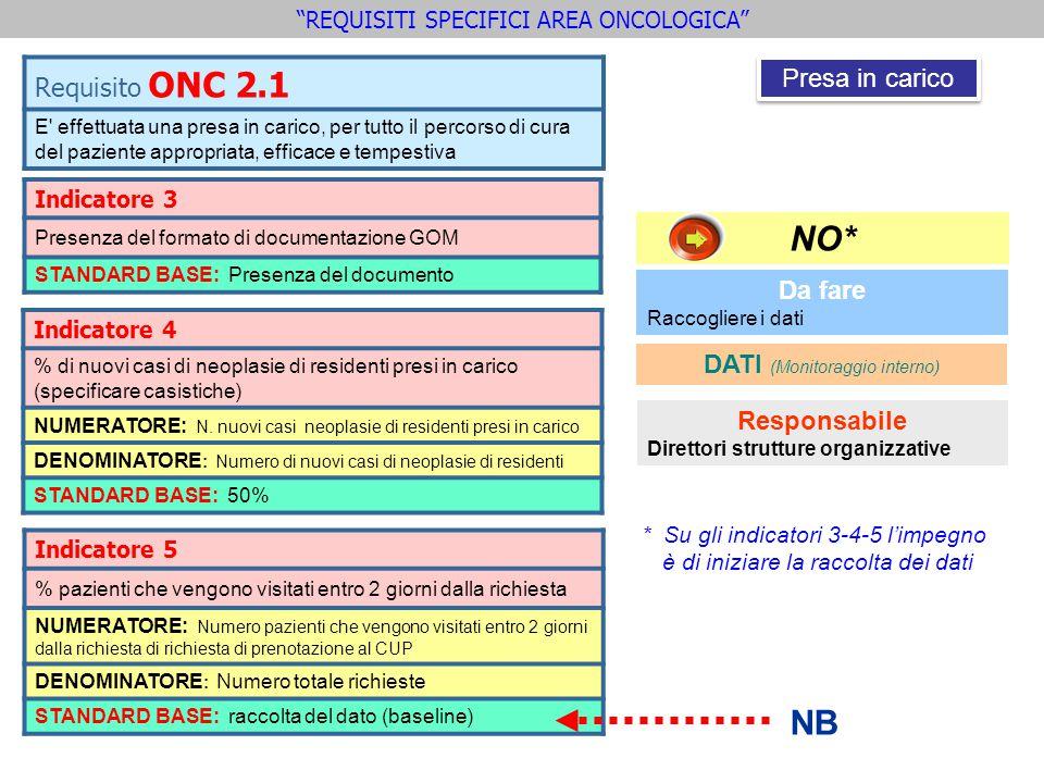 Indicatore 3 Presenza del formato di documentazione GOM STANDARD BASE: Presenza del documento Requisito ONC 2.1 E' effettuata una presa in carico, per