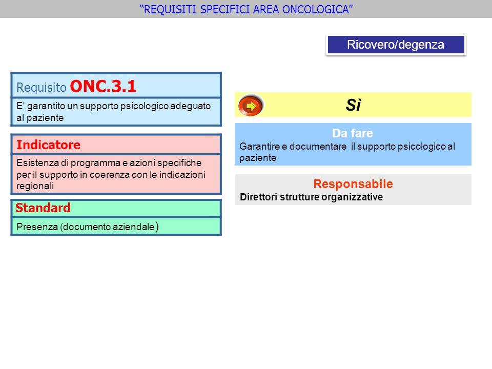Indicatore Esistenza di programma e azioni specifiche per il supporto in coerenza con le indicazioni regionali Requisito ONC.3.1 E' garantito un suppo