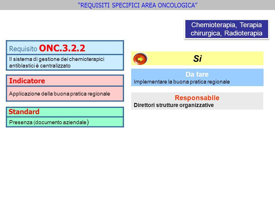 Indicatore Applicazione della buona pratica regionale Requisito ONC.3.2.2 Il sistema di gestione dei chemioterapici antiblastici è centralizzato Stand