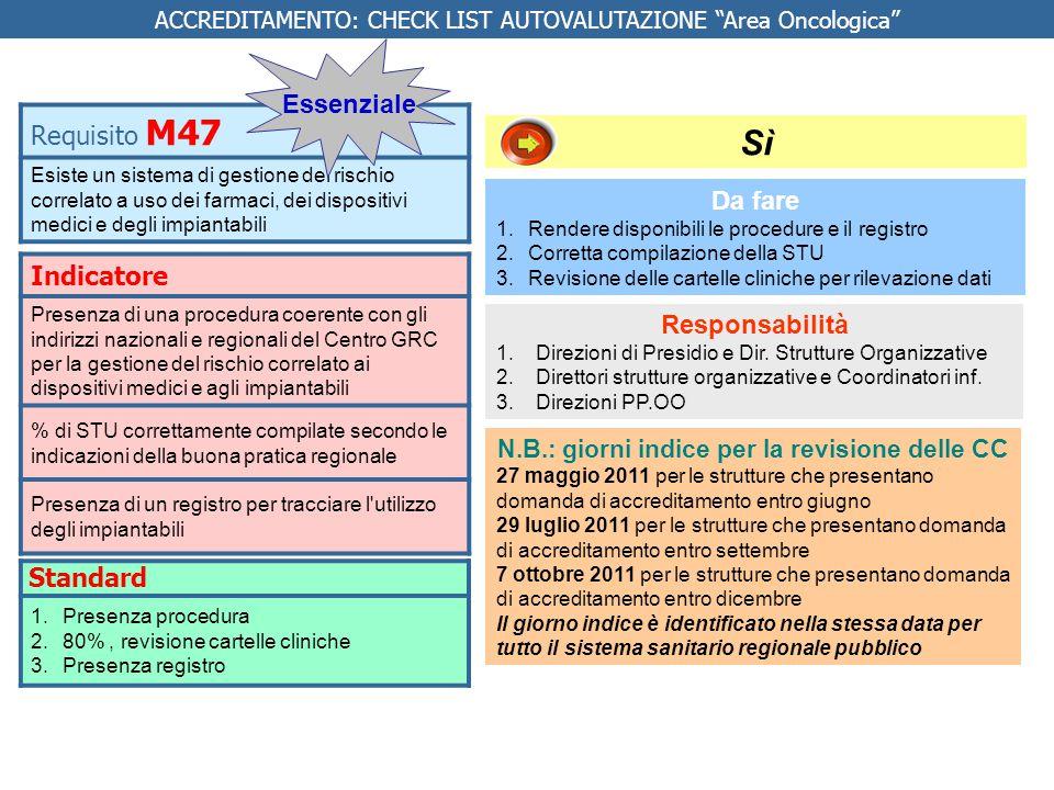 Indicatore Presenza di una procedura coerente con gli indirizzi nazionali e regionali del Centro GRC per la gestione del rischio correlato ai disposit