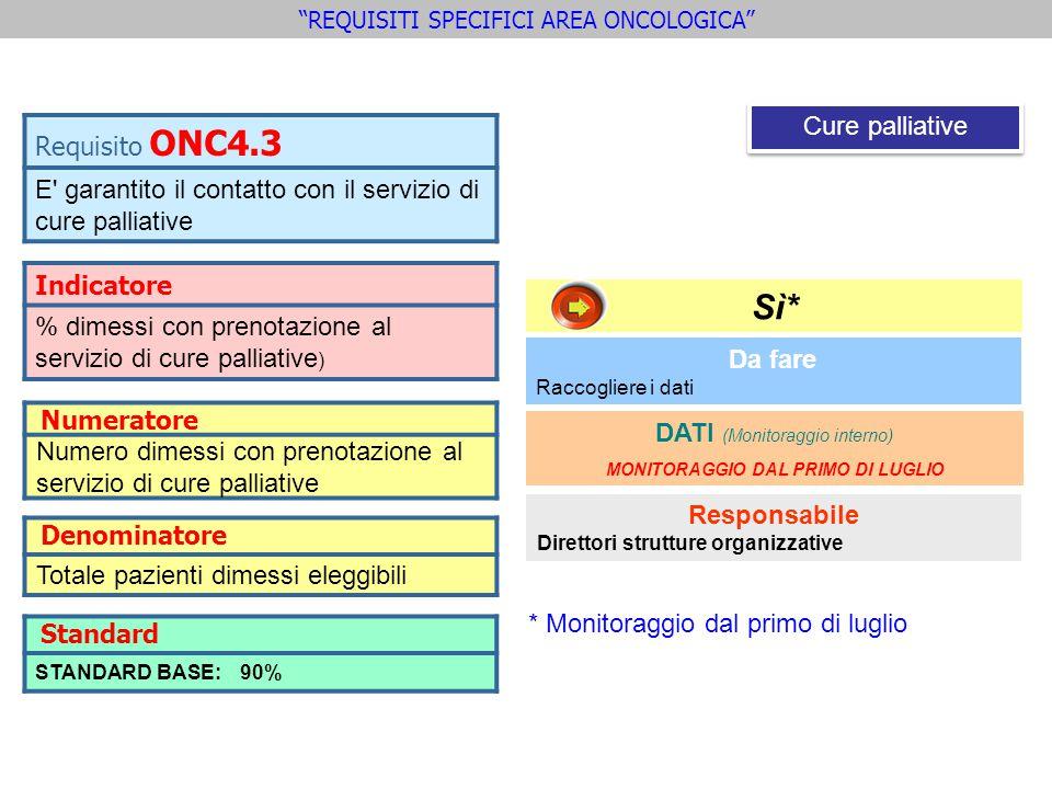 Indicatore % dimessi con prenotazione al servizio di cure palliative ) Requisito ONC4.3 E' garantito il contatto con il servizio di cure palliative St